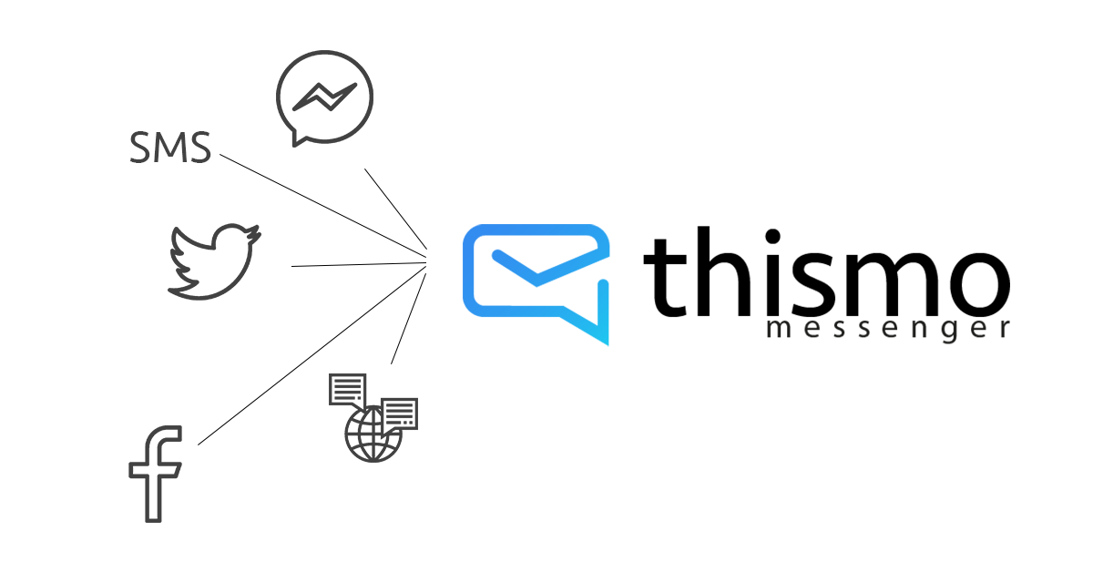 thismo messenger solution that connects different messaging services to one central platform.